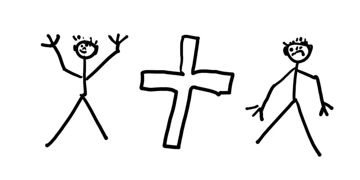 Markus Söder: Kreuz