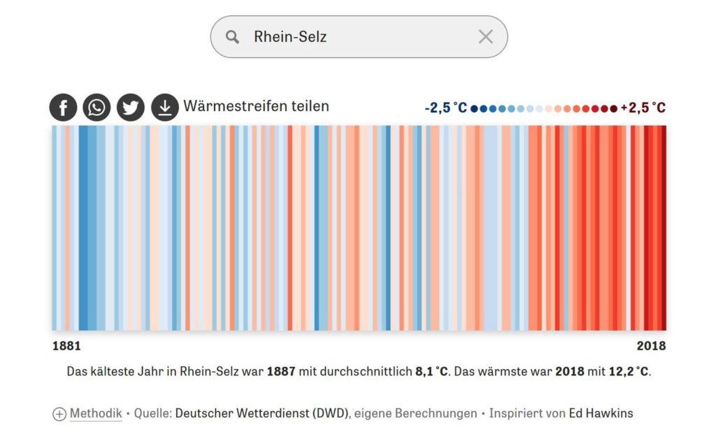 Wärmestreifen Rhein-Selz (Quelle: Viel zu warm hier, Zeit Online)