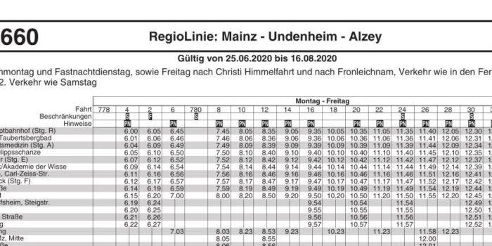 RNN-Linie 660: Gültig von 25.06.2020 bis 16.08.2020